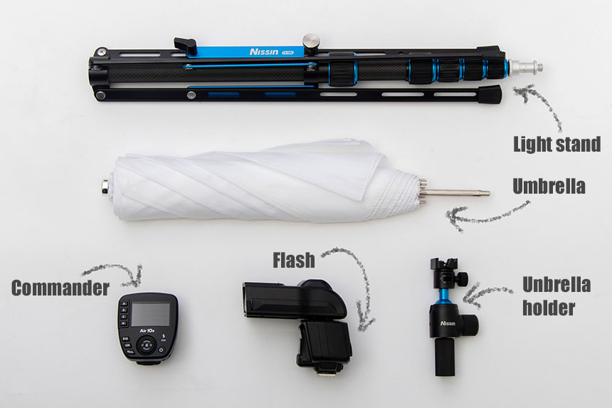 Portable Lighting Kit with Text